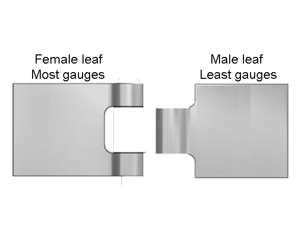Male - female part of the hinge